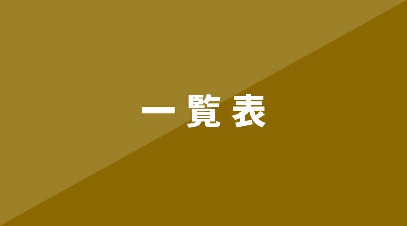 年 昭和 西暦 51